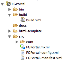 Our folder structure and our newly created config and manifest files